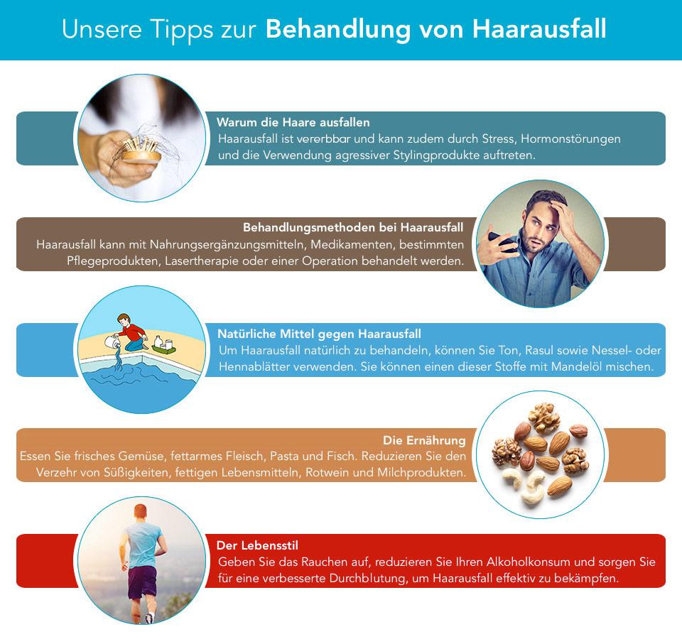 Minoxidil-Infografik
